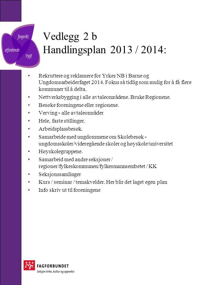 Vedlegg 2 b Handlingsplan 2013 / 2014: •Rekruttere og reklamere for Yrkes NB i Barne og Ungdomsarbeiderfaget 2014.