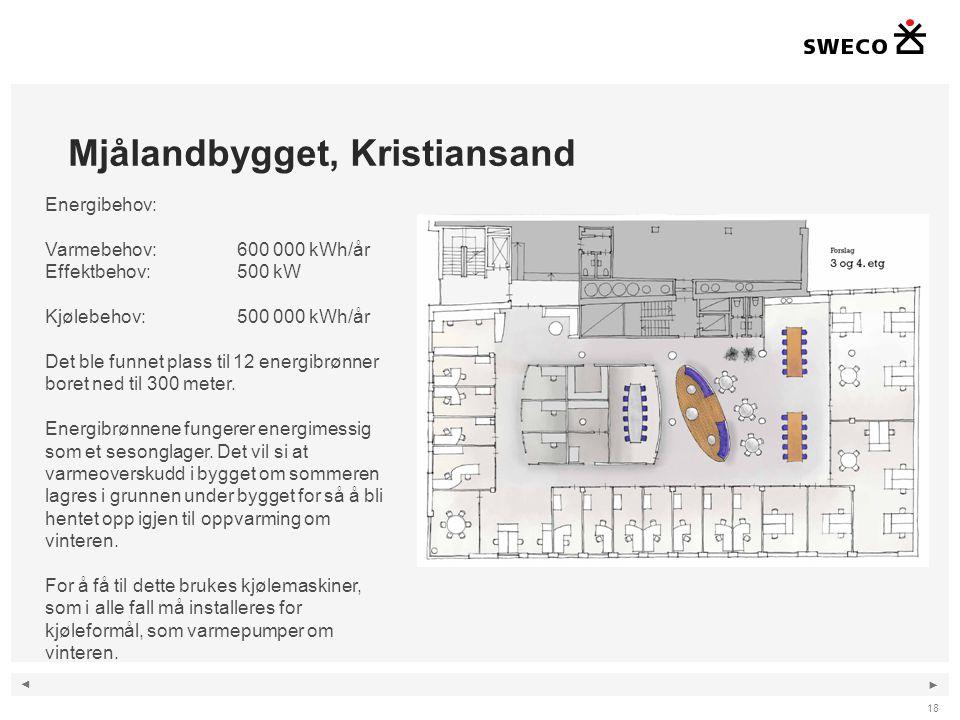 ◄ ► Mjålandbygget, Kristiansand 18 Energibehov: Varmebehov:600 000 kWh/år Effektbehov:500 kW Kjølebehov:500 000 kWh/år Det ble funnet plass til 12 ene