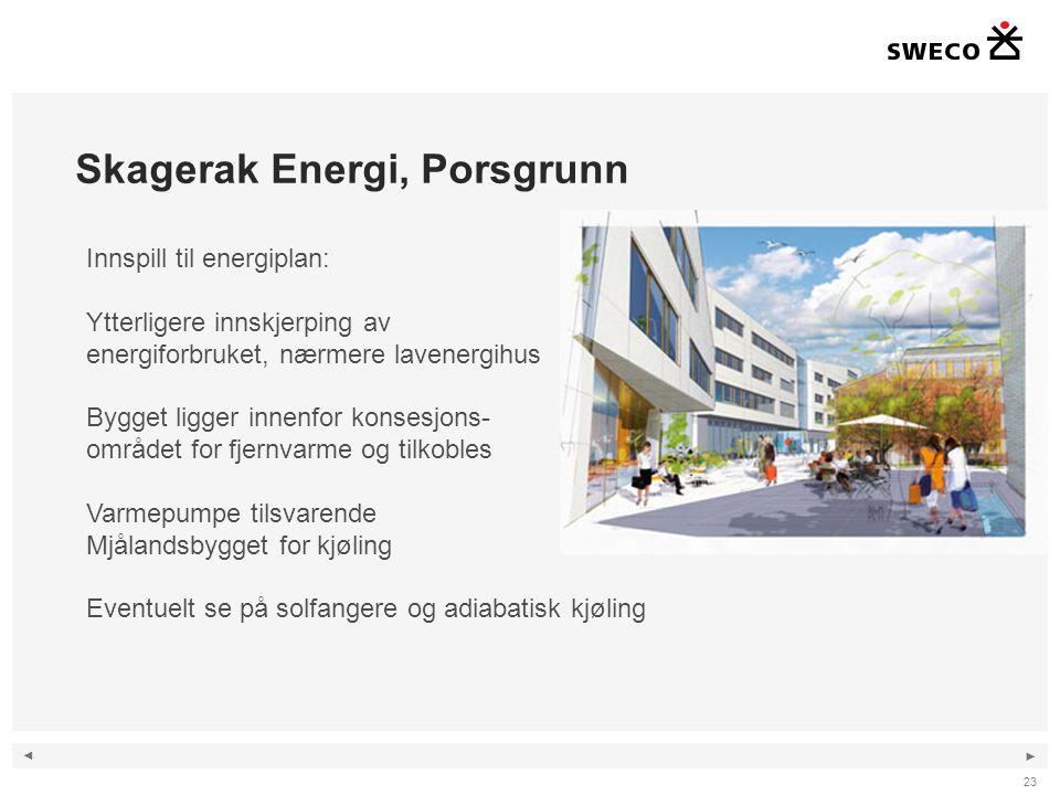 ◄ ► Skagerak Energi, Porsgrunn 23 Innspill til energiplan: Ytterligere innskjerping av energiforbruket, nærmere lavenergihus Bygget ligger innenfor ko