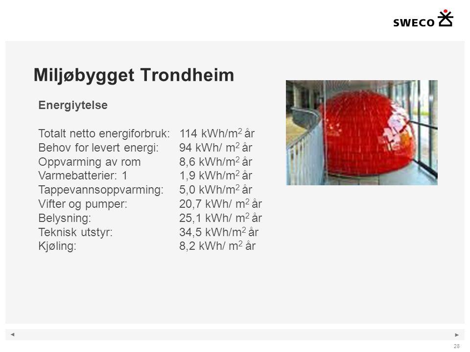 ◄ ► Miljøbygget Trondheim 28 Energiytelse Totalt netto energiforbruk: 114 kWh/m 2 år Behov for levert energi: 94 kWh/ m 2 år Oppvarming av rom 8,6 kWh