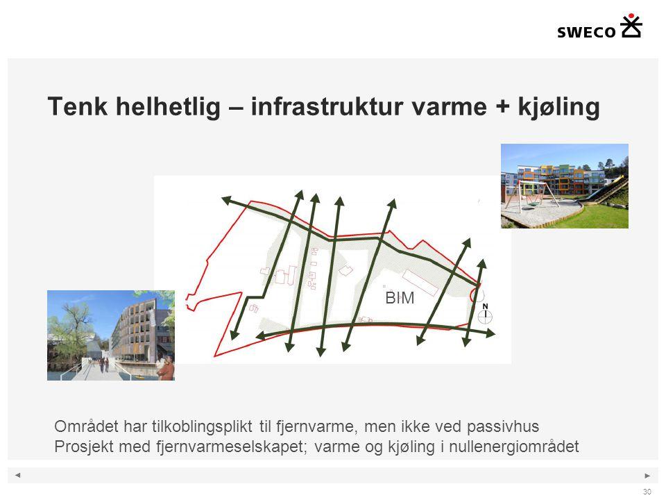 ◄ ► Tenk helhetlig – infrastruktur varme + kjøling 30 Området har tilkoblingsplikt til fjernvarme, men ikke ved passivhus Prosjekt med fjernvarmeselsk