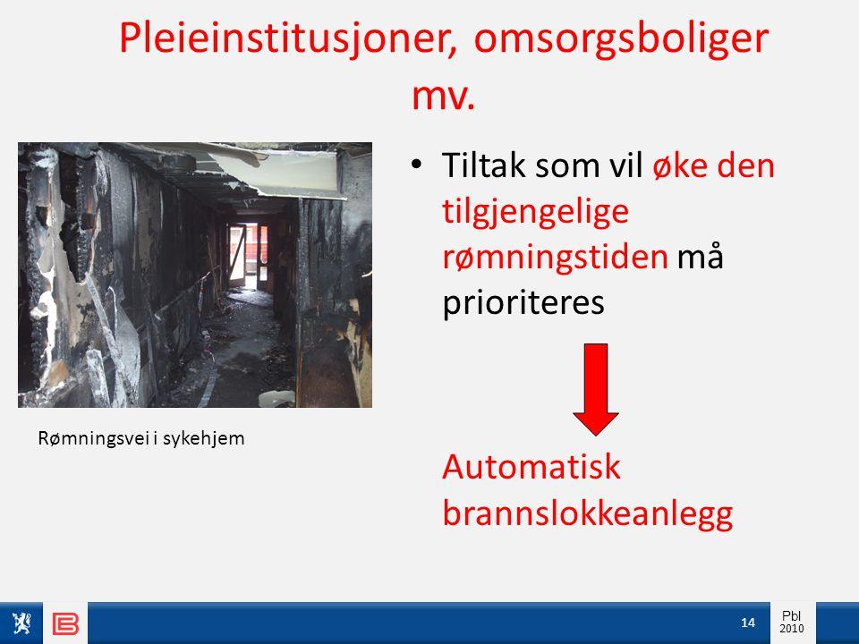 Info pbl 2010 Pbl 2010 Pleieinstitusjoner, omsorgsboliger mv. • Tiltak som vil øke den tilgjengelige rømningstiden må prioriteres Automatisk brannslok