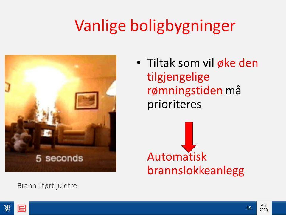 Info pbl 2010 Pbl 2010 Vanlige boligbygninger • Tiltak som vil øke den tilgjengelige rømningstiden må prioriteres Automatisk brannslokkeanlegg 15 Bran