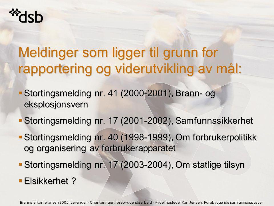 Brannsjefkonferansen 2005, Levanger - Orienteringer, forebyggende arbeid - Avdelingsleder Kari Jensen, Forebyggende samfunnsoppgaver Definere begrepet samfunnssikkerhet  Stortingsmelding nr.