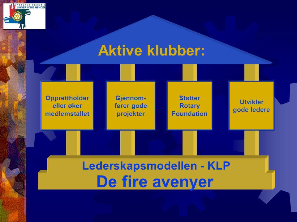Rotary-Klubben Organisasjon Komite 1 Komite 4Komite 3 Komite 2 KLP er mer innhold enn struktur Målet er å skape en effektiv klubb gjennom å 1.Sikre bedre kontinuitet gjennom økt funksjonstid - I styret / I komiteene / I prosjekter 2.Legge rullerende planer for 3-5 år