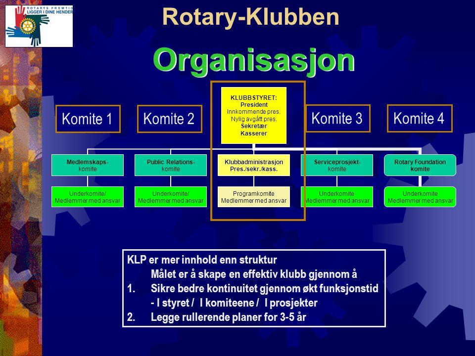 Klubb-arbeidet  Planlegg  Rotary-preg på lokalet  Punktlighet og faste rutiner  Ta godt imot gjester  Gi litt Rotary-info på alle møter  Bruk medlemmene  Husk reserveprogram  La medlemmene ta med gjester Klubbmøtene
