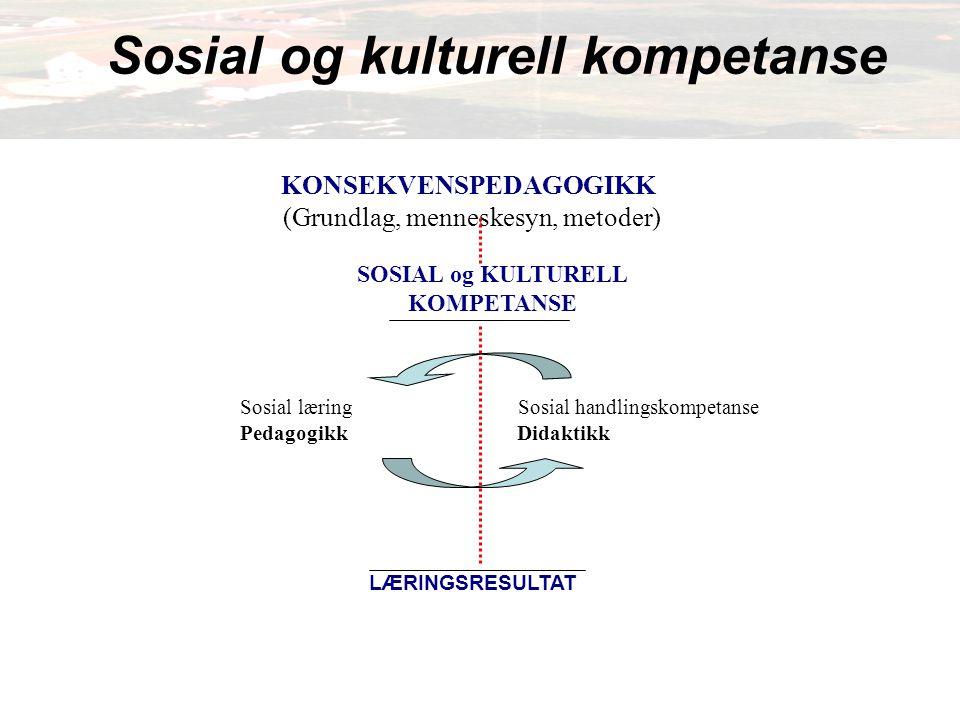 KONSEKVENSPEDAGOGIKK (Grundlag, menneskesyn, metoder) Sosial og kulturell kompetanse SOSIAL og KULTURELL KOMPETANSE Sosial læring Sosial handlingskompetanse Pedagogikk Didaktikk LÆRINGSRESULTAT