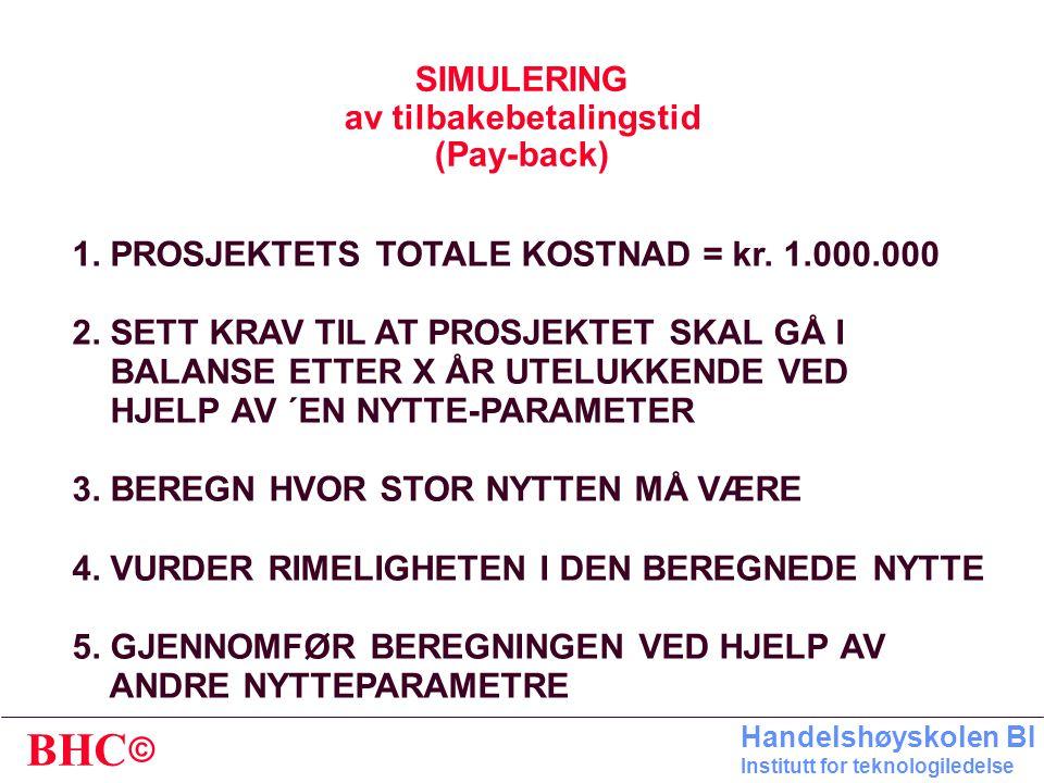 © BHC Handelshøyskolen BI Institutt for teknologiledelse ANGREPSVINKLER RISIKO- ANALYSE ROI Nå-verdi etc. The method of common sence