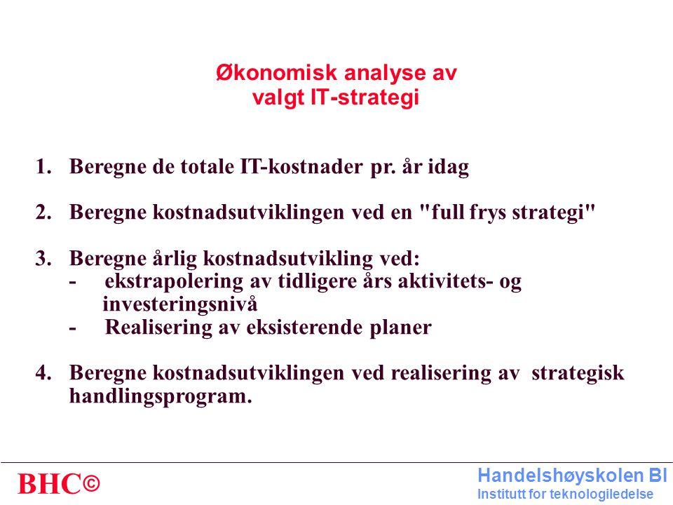 © BHC Handelshøyskolen BI Institutt for teknologiledelse SIMULERING av tilbakebetalingstid (Pay-back) 1. PROSJEKTETS TOTALE KOSTNAD = kr. 1.000.000 2.