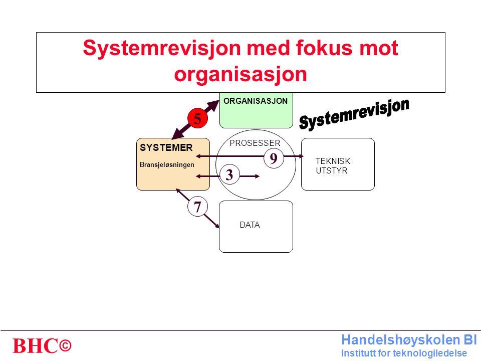 © BHC Handelshøyskolen BI Institutt for teknologiledelse ORGANISASJON SYSTEMER Bransjeløsningen TEKNISK UTSTYR DATA PROSESSER 5 9 3 7 Systemrevisjon