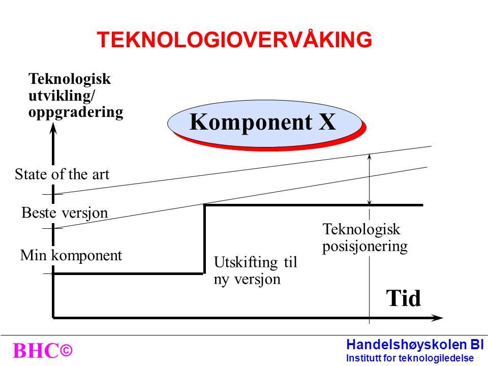 © BHC Handelshøyskolen BI Institutt for teknologiledelse Prosess:Teknologiovervåking Identifisering og klassifisering kritiske teknologier for virksom