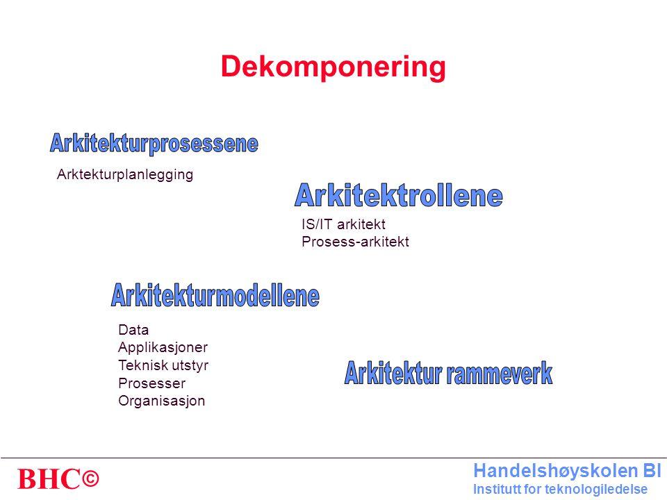 © BHC Handelshøyskolen BI Institutt for teknologiledelse SYSTEMREVISON HENSIKT: Å MÅLE KVALITETEN PÅ VIRKSOMHETENS IS/IT-FUNKSJON