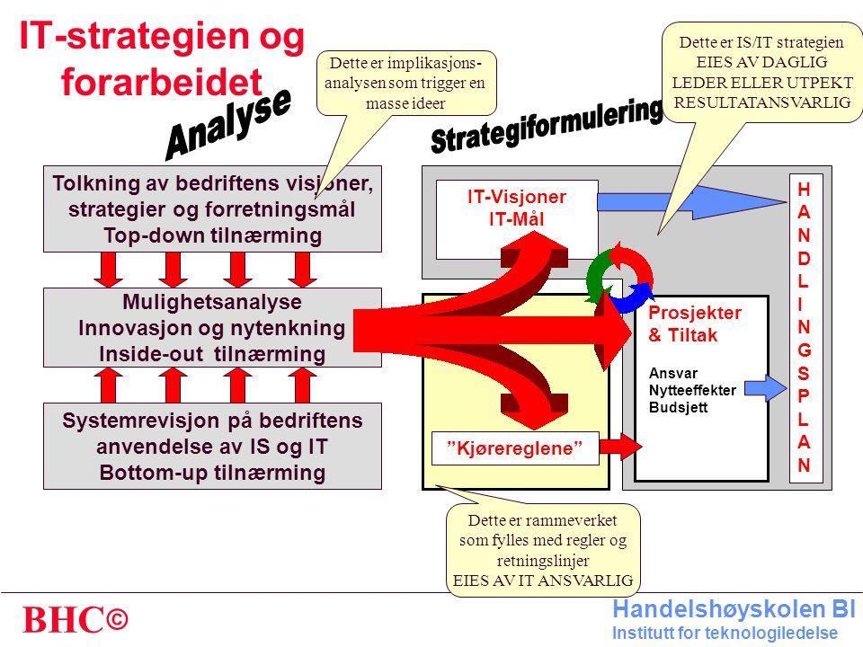 © BHC Handelshøyskolen BI Institutt for teknologiledelse Overordnet strategimodell STRATEGIUTVIKLING Fokus Forankring Eierskap Deltakere Plan Prosjekt