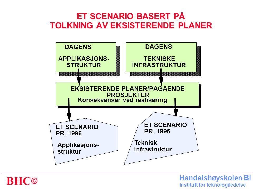 © BHC Handelshøyskolen BI Institutt for teknologiledelse KOSTNADSUTVIKLING * Den totale IT-kostnadsutvikling over 3-4 år * Den relative utvikling mell