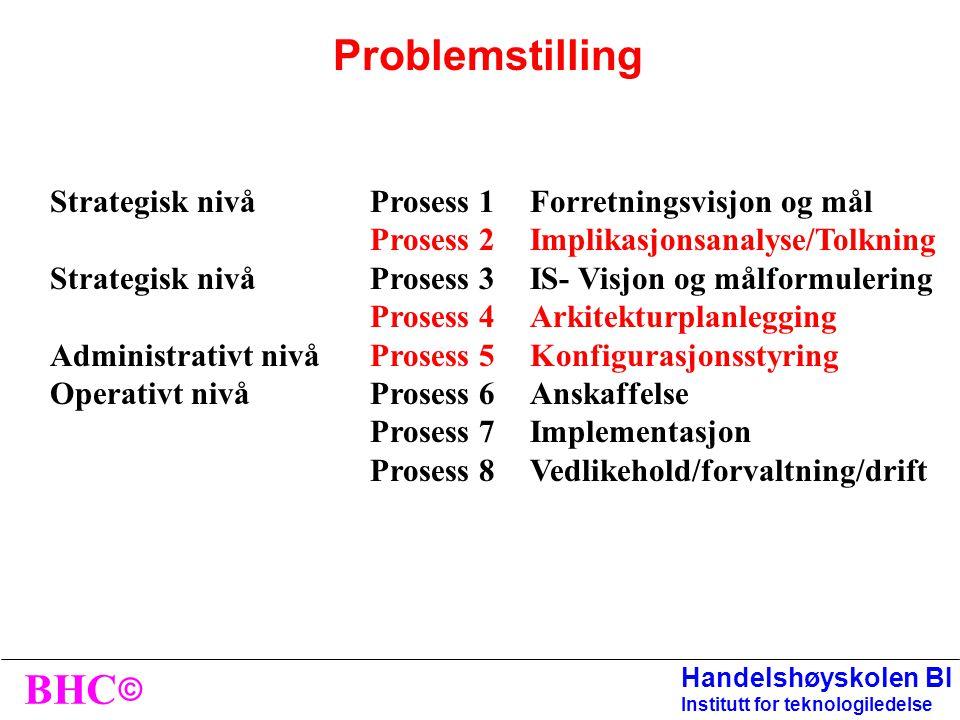 © BHC Handelshøyskolen BI Institutt for teknologiledelse METODE-FORMALISME