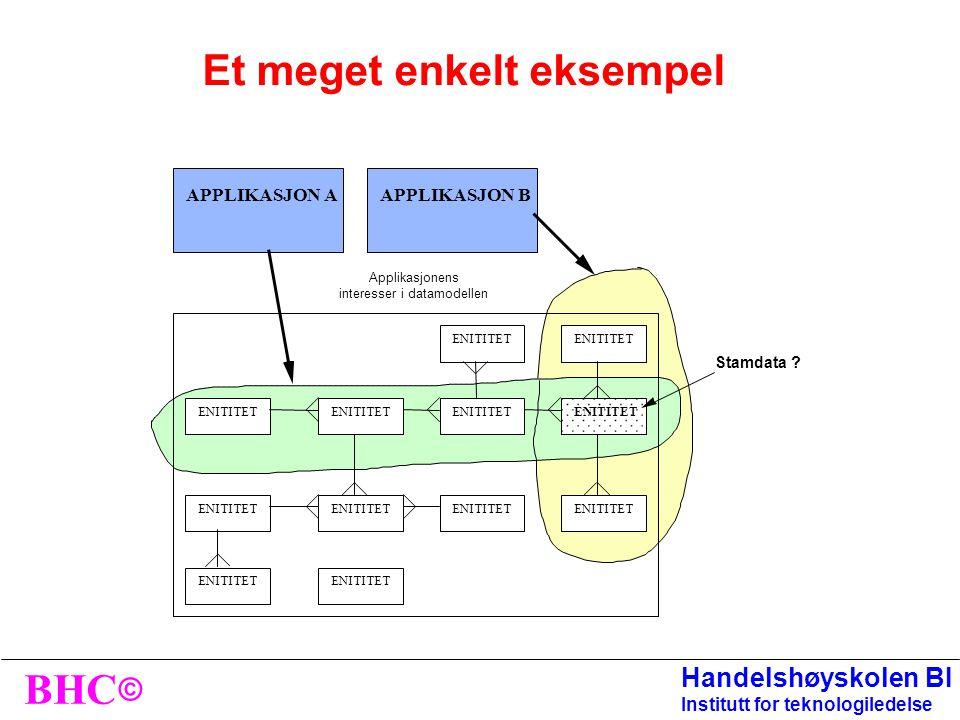 © BHC Handelshøyskolen BI Institutt for teknologiledelse Vår modell kontra den logiske og fysiske modell Overordnet modell Essensiell modell Konseptue