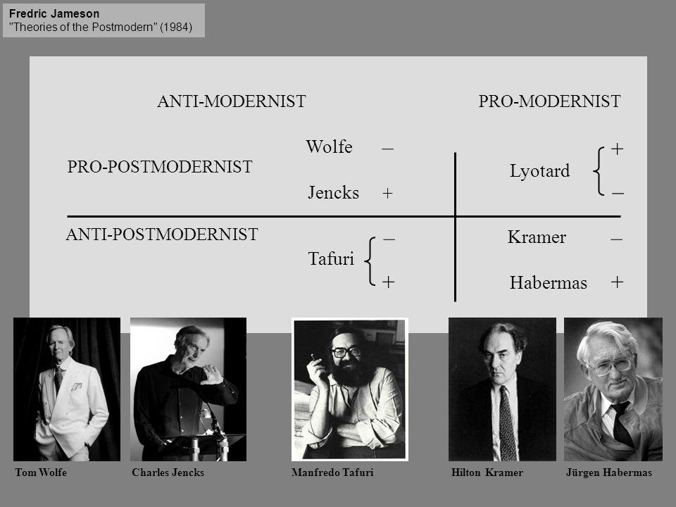 Fredric Jameson Theories of the Postmodern (1984) Tom WolfeCharles JencksManfredo TafuriJürgen HabermasHilton Kramer PRO-POSTMODERNIST ANTI-POSTMODERNIST ANTI-MODERNISTPRO-MODERNIST Wolfe Jencks Tafuri Kramer Habermas Lyotard + – – + ++ ––