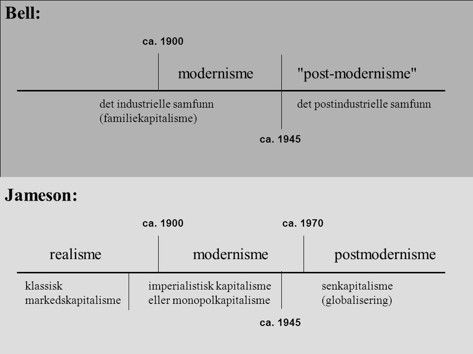 det postindustrielle samfunn modernisme ca. 1900 ca. 1945 det industrielle samfunn (familiekapitalisme)