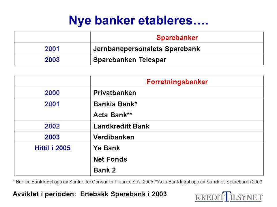 Nye banker etableres….