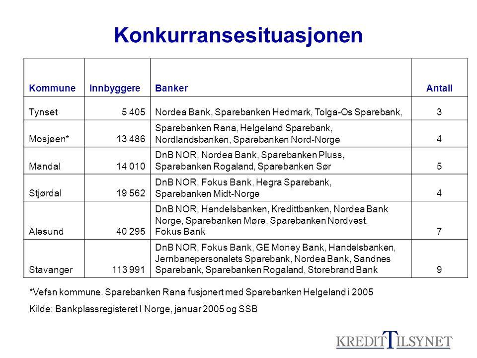 Konkurransesituasjonen *Vefsn kommune.