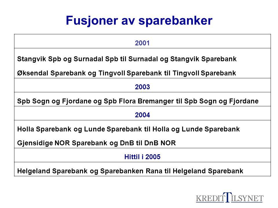 Oppkjøp og fusjoner av forretningsbanker: Småviltjakten 2003 FusjonerStorebrand Bank og Finansbanken til Storebrand Bank OppkjøpActa Bank kjøpt av Sandnes Sparebank Nordlandsbanken kjøpt av DnB 2004 OppkjøpKredittbanken kjøpt av Íslandsbanki Hittil i 2005 OppkjøpRomsdal Fellesbank kjøpt av Sparebanken Midt-Norge BNBank kjøpt av Íslandsbanki Bankia Bank kjøpt av Santander Consumer Finance S.A Privatbanken kjøpt av SEB