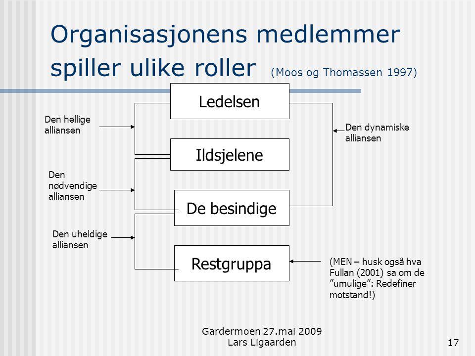 Gardermoen 27.mai 2009 Lars Ligaarden17 Organisasjonens medlemmer spiller ulike roller (Moos og Thomassen 1997) Ledelsen Ildsjelene De besindige Restg