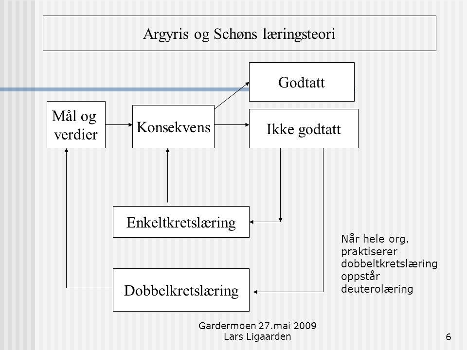 Gardermoen 27.mai 2009 Lars Ligaarden6 Mål og verdier Konsekvens Ikke godtatt Godtatt Enkeltkretslæring Dobbelkretslæring Argyris og Schøns læringsteo