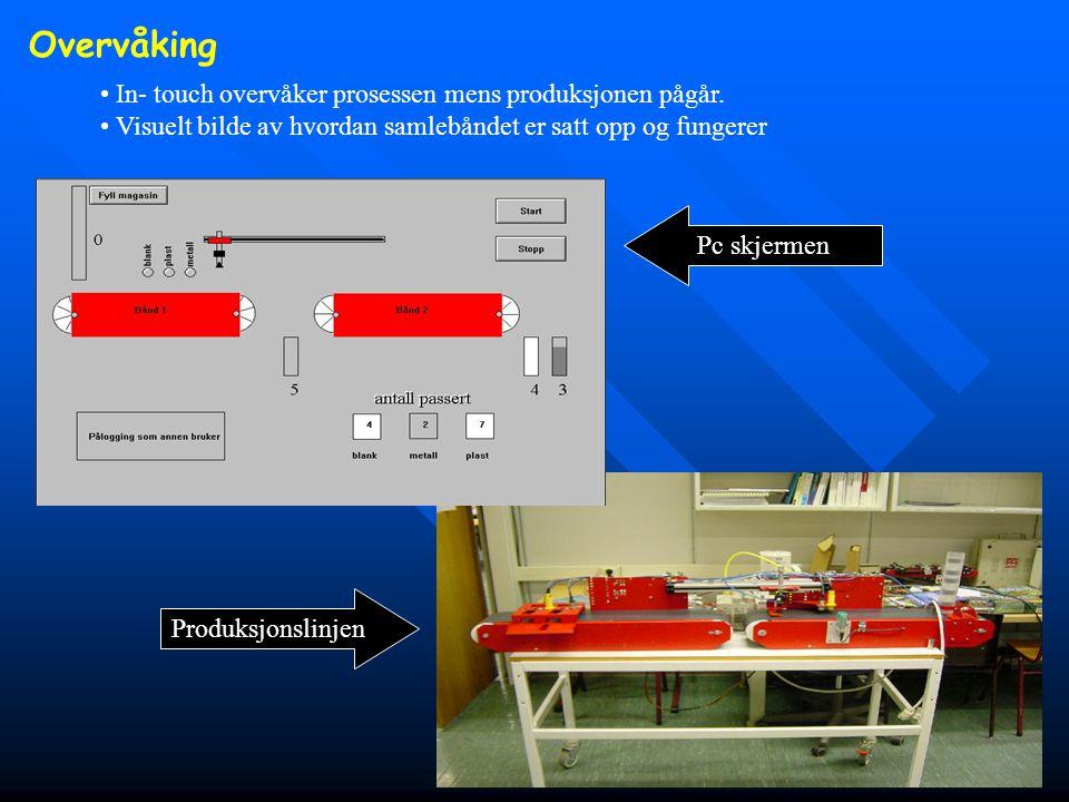 • In- touch overvåker prosessen mens produksjonen pågår. • Visuelt bilde av hvordan samlebåndet er satt opp og fungerer Overvåking Produksjonslinjen P