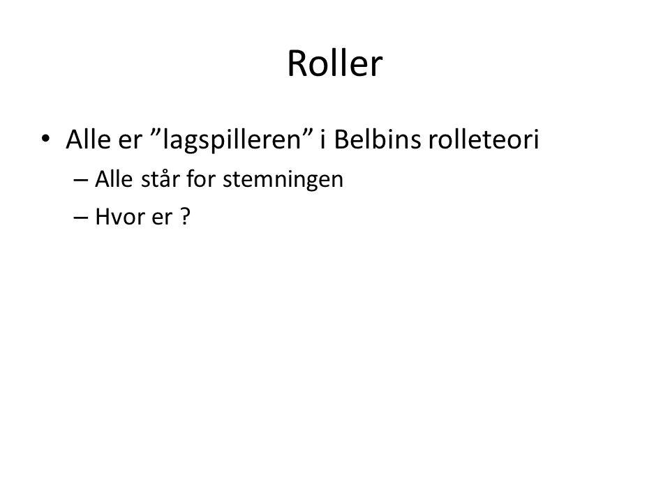 """Roller • Alle er """"lagspilleren"""" i Belbins rolleteori – Alle står for stemningen – Hvor er ?"""