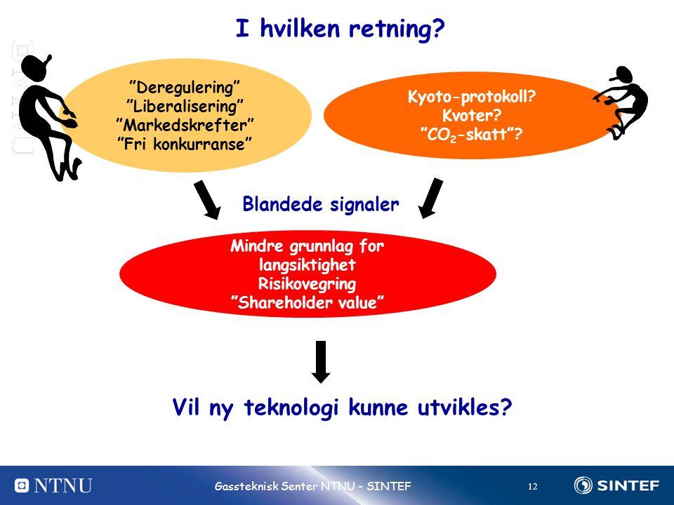 "12 Gassteknisk Senter NTNU - SINTEF I hvilken retning? ""Deregulering"" ""Liberalisering"" ""Markedskrefter"" ""Fri konkurranse"" Kyoto-protokoll? Kvoter? ""CO"
