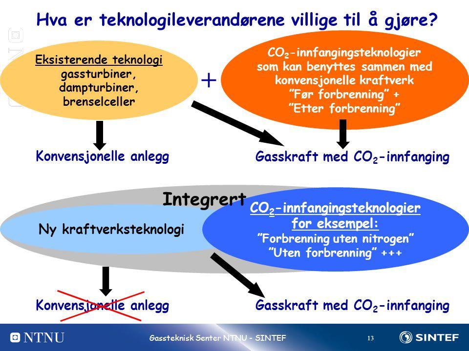 13 Gassteknisk Senter NTNU - SINTEF Hva er teknologileverandørene villige til å gjøre? Ny kraftverksteknologi CO 2 -innfangingsteknologier for eksempe
