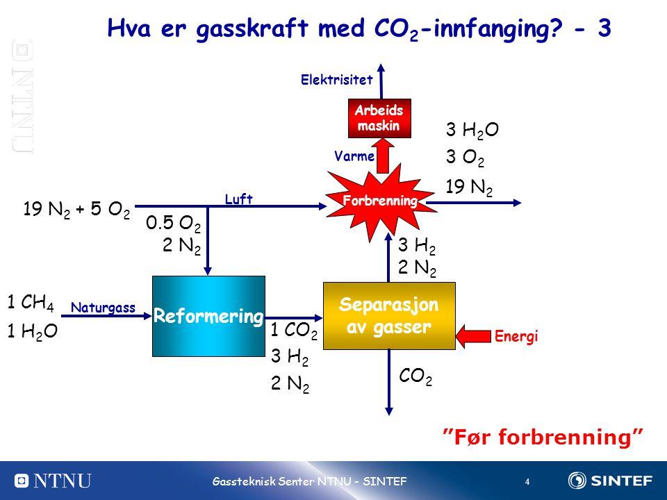 4 Gassteknisk Senter NTNU - SINTEF Hva er gasskraft med CO 2 -innfanging? - 3 Reformering 1 CH 4 1 H 2 O Forbrenning Arbeids maskin Elektrisitet Varme