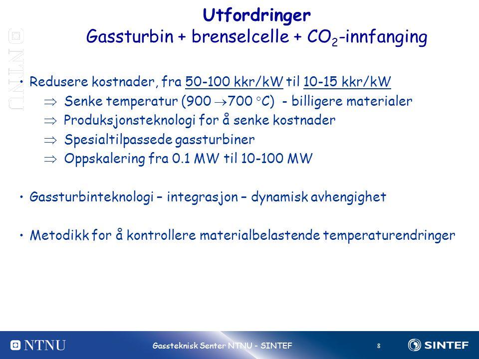 9 Gassteknisk Senter NTNU - SINTEF •Materialteknologi; oksygenledende materialer •Elektrodeprosesser; katalyse/kinetikk •Systemdesign •Systemdynamikk •Bruk av biogass •Anvendelsesorienterte studier; ferjer, oljeplattformer Forskningsaktiviteter ved NTNU – SINTEF Område: Gassturbin + brenselcelle + CO 2 -innfanging Courtesy Shell Technology Norway G SOFC Brensel- celle Filter DC AC Kompressor Turbin Gassturbin Eksos Varme- gjenvinner Natur- gass Avsvovling Power condi- tioning Luft CO 2 +vann Kilde: Siemens Westinghouse