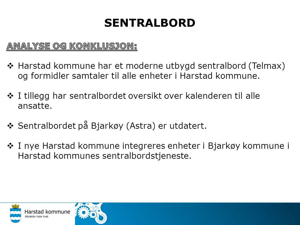 SENTRALBORD