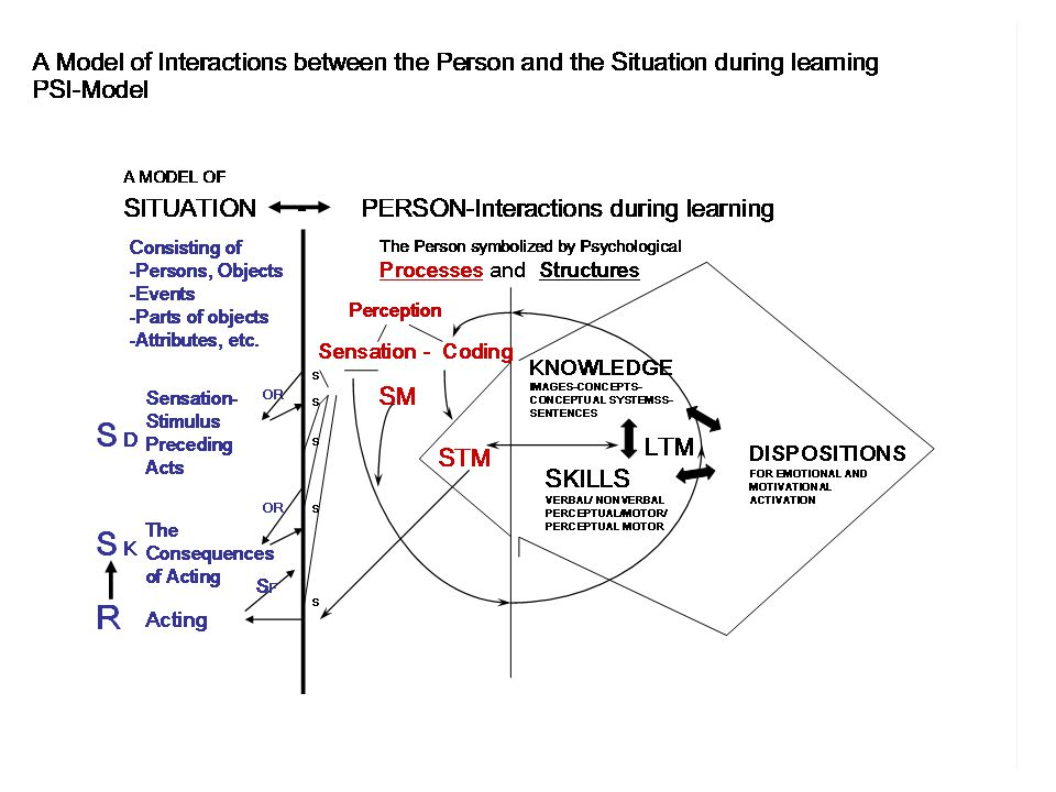 Slide by: Jack A.Naglieri, Ph.D.