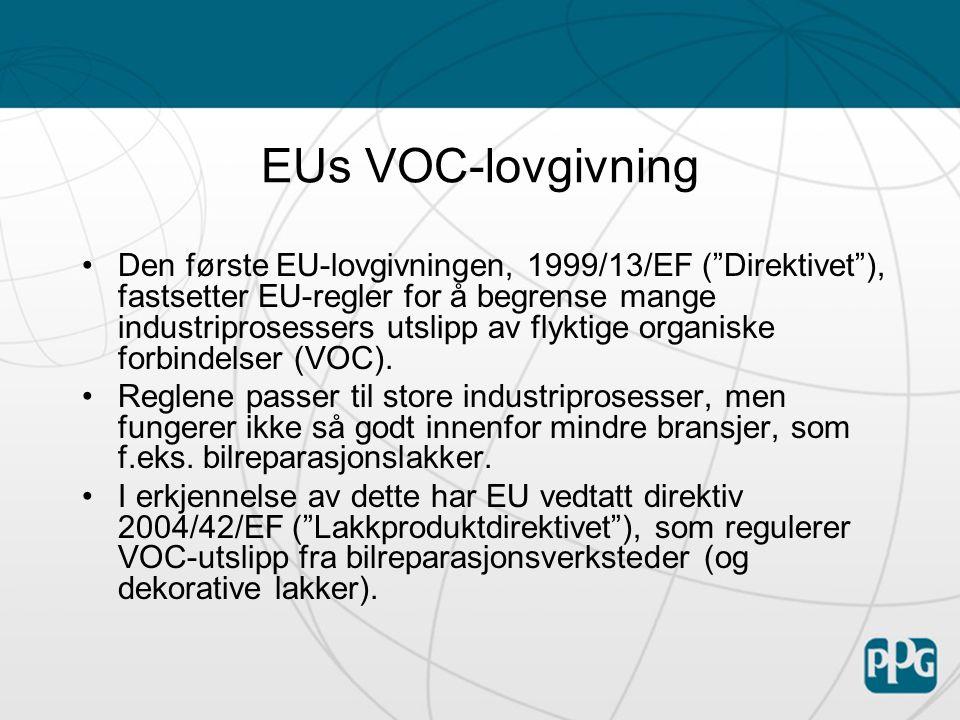 Direktiv 2004/42/EF •Direktiv 2004/42/EF gjelder for Nei1999/13/EFLette industriprodukter Nei1999/13/EFBuss- og lastebilkarosseriarbeid < 15 tonn VOC Nei1999/13/EFNye biler, trailere og kjøretøyer < 15 tonn VOC årlig Ja 2004/42/EFBuss- og lastebilreparasjoner Ja2004/42/EFPrivat bilreparasjon VOC-grenser for produkter DirektivSektor