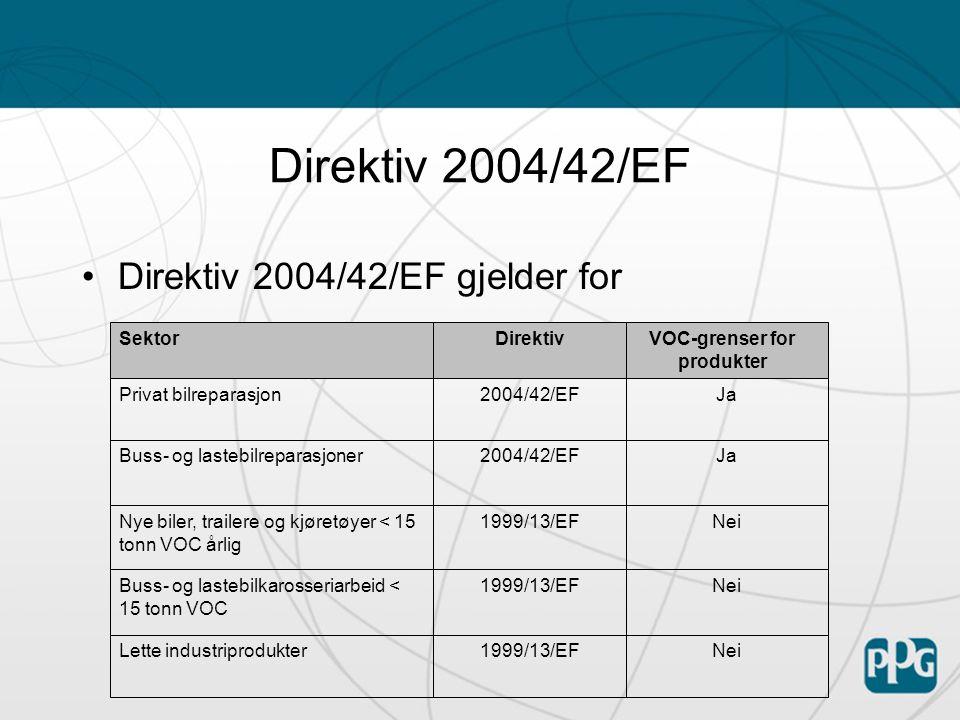 Direktiv 2004/42/EF •I henhold til europeiske regler omfattes OE-lakkering av 1999/13/EF og reparasjonslakkering av 2004/42/EF, men...