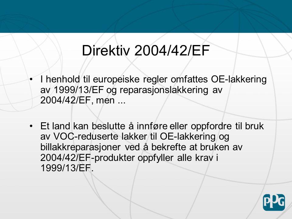 Grenser for VOC-innhold Fastsatt i direktiv 2004/42/EF Noen av produktgrensene i 2004/42/EF er de samme som dem som allerede er fastsatt i noen av de landene som har implementert 1999/13/EF: 840Aerosoler, ripefaste klarlakker, innvendige lakker Spesiallakker 420Basefarger, DG, klarlakker, 3- sjikts topplakker Topplakker (hver for seg) 540 780 Surfacere/fyllere og generelle (metall-) primere Washprimere Primere 250Alle typerFyllere/sparkler 850 200 Klargjøringsprodukter Forrengjørere Klargjørings- og rengjøringsprodukter VOC g/lOverflatebehandlingUnderkategori