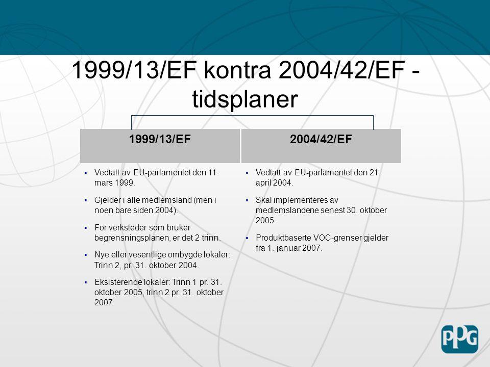 1999/13/EF kontra 2004/42/EF - tidsplaner 1999/13/EF2004/42/EF  Vedtatt av EU-parlamentet den 11.