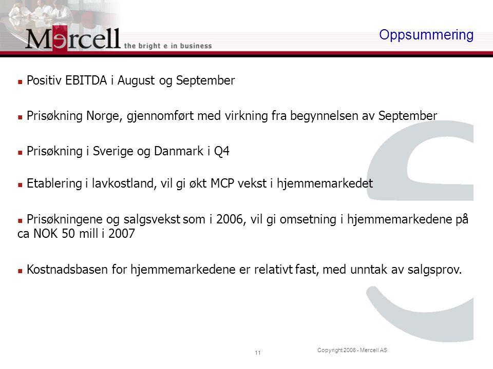 Copyright 2006 - Mercell AS 11 Oppsummering  Positiv EBITDA i August og September  Prisøkning Norge, gjennomført med virkning fra begynnelsen av September  Prisøkning i Sverige og Danmark i Q4  Etablering i lavkostland, vil gi økt MCP vekst i hjemmemarkedet  Prisøkningene og salgsvekst som i 2006, vil gi omsetning i hjemmemarkedene på ca NOK 50 mill i 2007  Kostnadsbasen for hjemmemarkedene er relativt fast, med unntak av salgsprov.