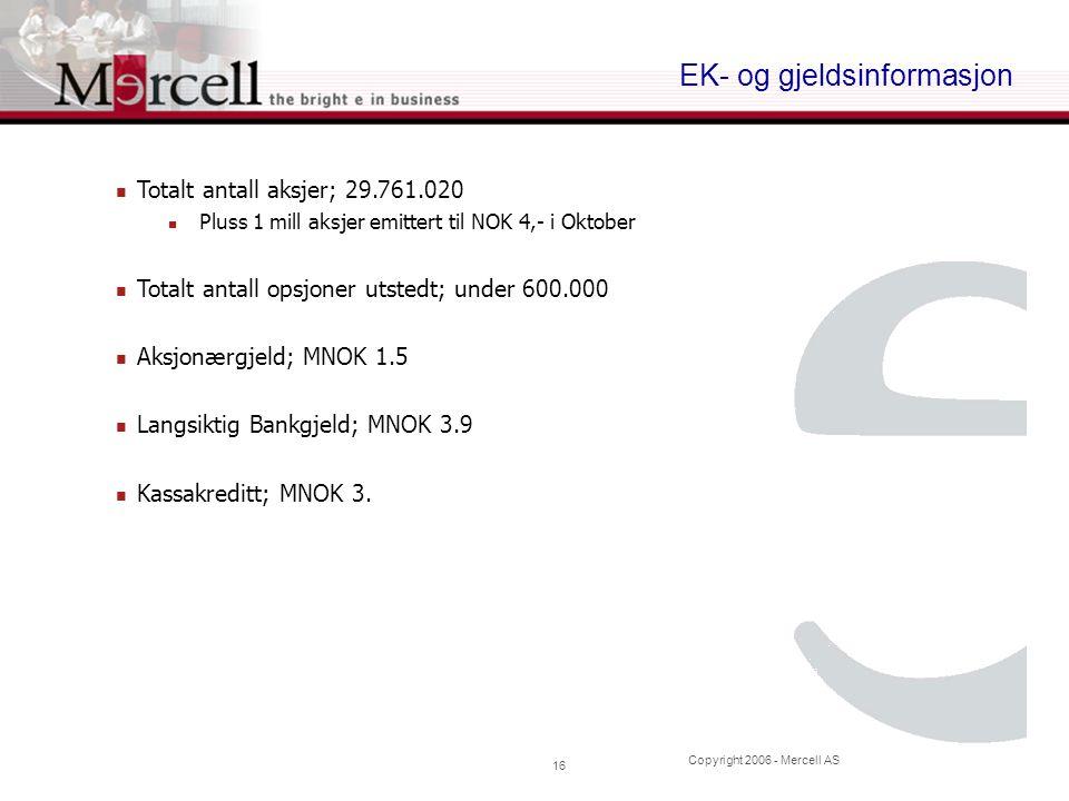 Copyright 2006 - Mercell AS 16 EK- og gjeldsinformasjon  Totalt antall aksjer; 29.761.020  Pluss 1 mill aksjer emittert til NOK 4,- i Oktober  Tota