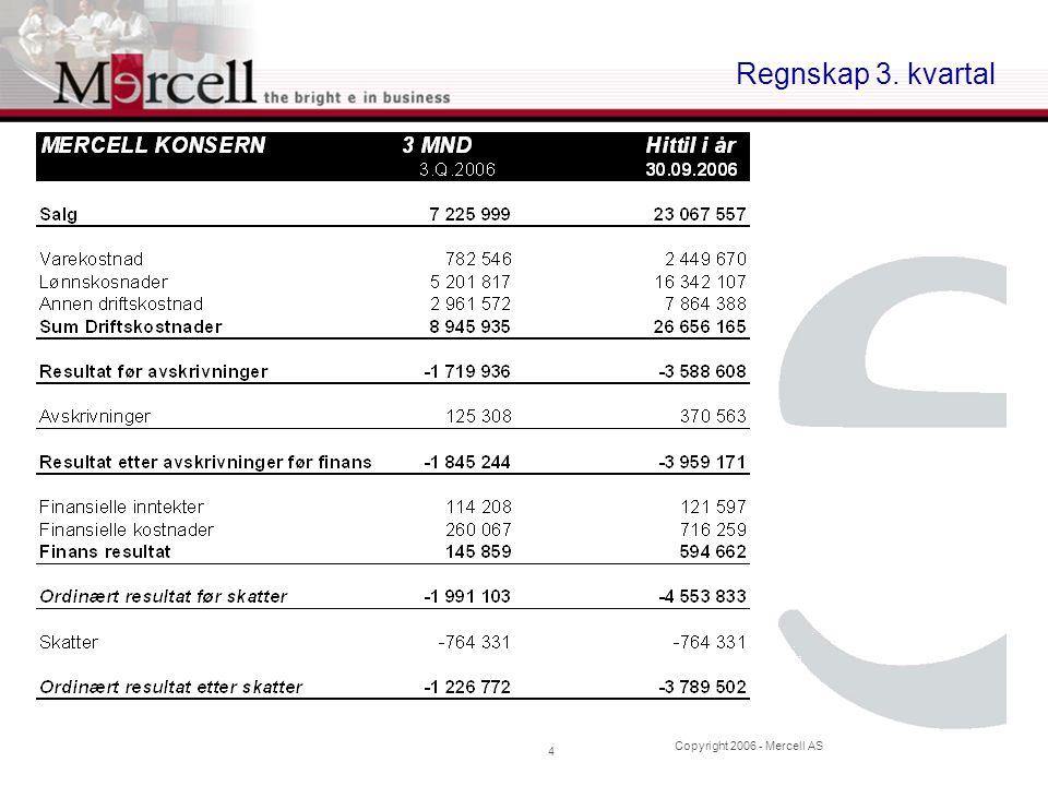 Copyright 2006 - Mercell AS 15 Balanse EK og gjeld pr 3. Kv.