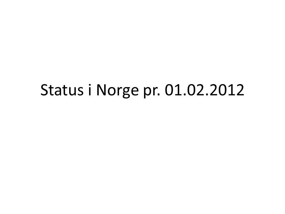 Status i Norge pr. 01.02.2012