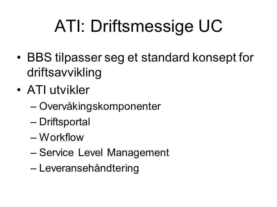ATI: Driftsmessige UC •BBS tilpasser seg et standard konsept for driftsavvikling •ATI utvikler –Overvåkingskomponenter –Driftsportal –Workflow –Service Level Management –Leveransehåndtering