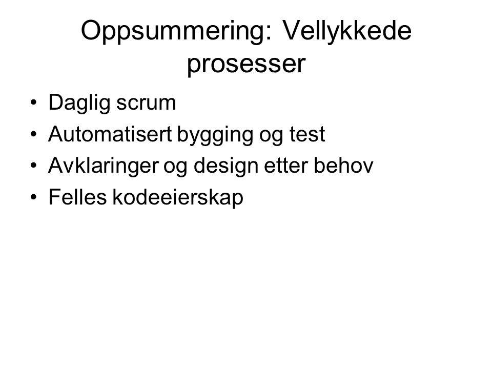 Oppsummering: Vellykkede prosesser •Daglig scrum •Automatisert bygging og test •Avklaringer og design etter behov •Felles kodeeierskap