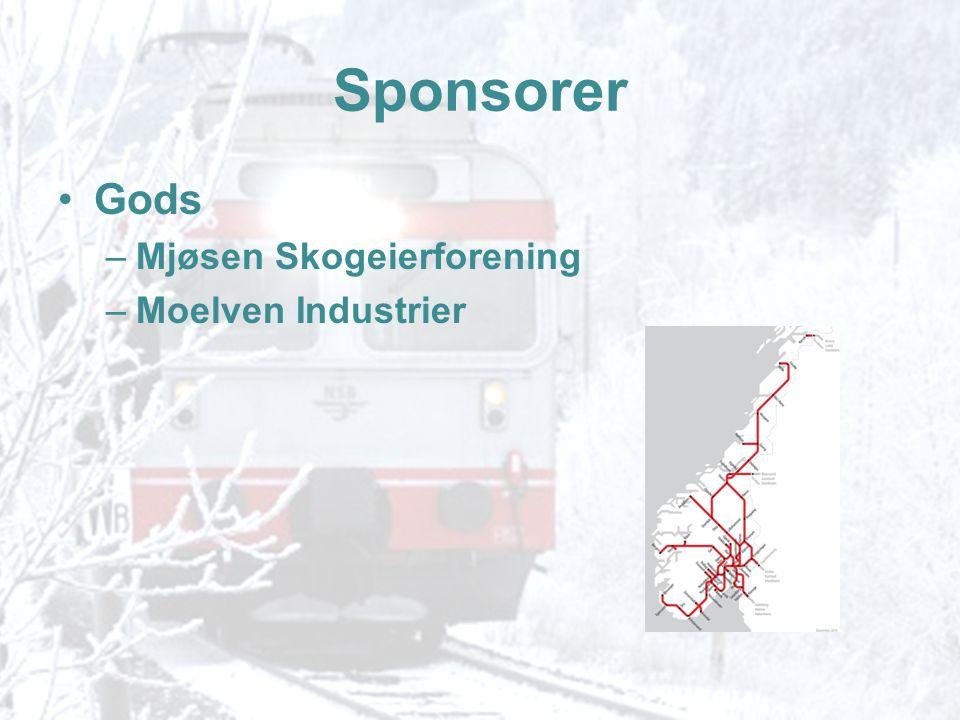 Sponsorer •Gods –Mjøsen Skogeierforening –Moelven Industrier