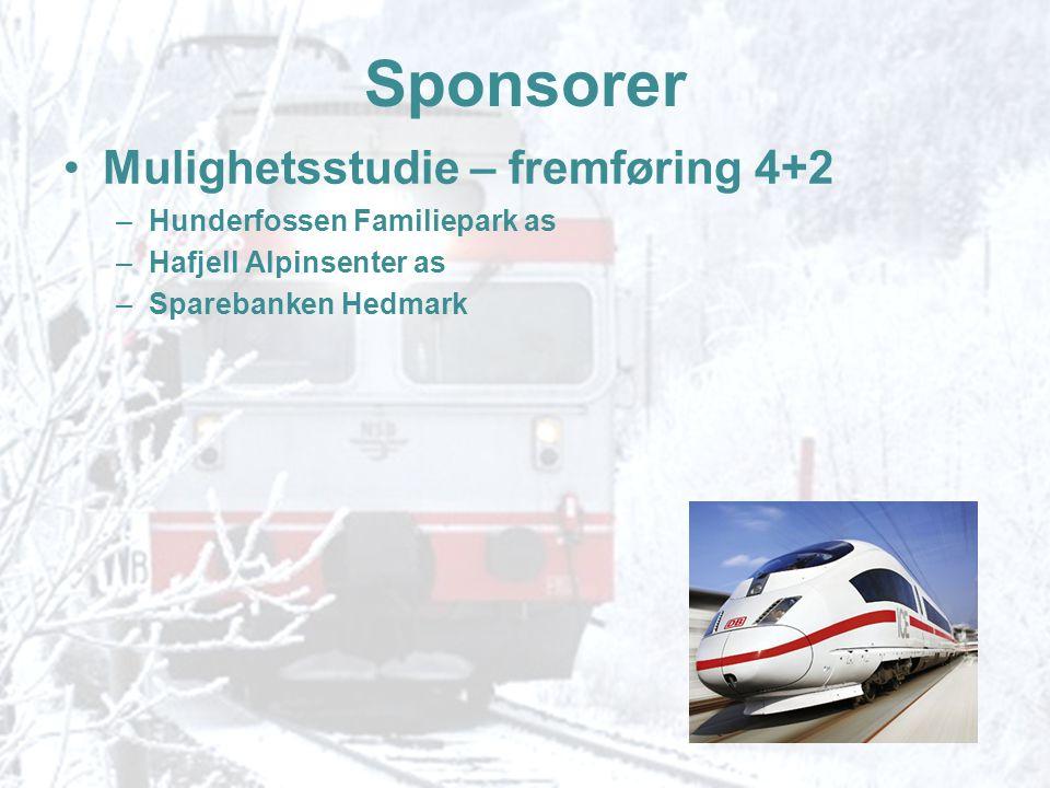 Sponsorer •Mulighetsstudie – fremføring 4+2 –Hunderfossen Familiepark as –Hafjell Alpinsenter as –Sparebanken Hedmark