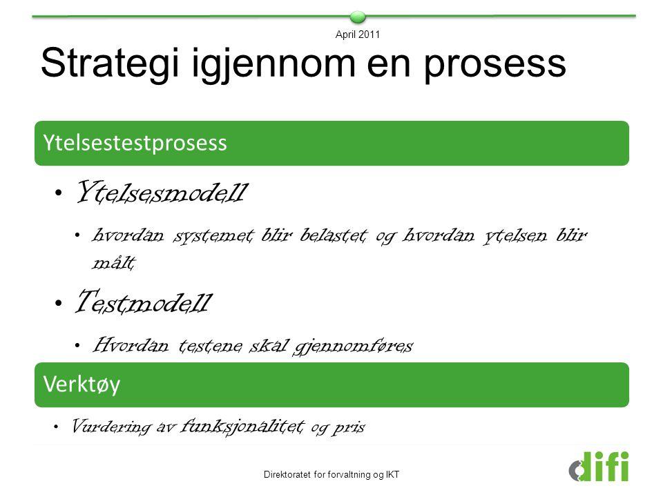 April 2011 Ytelsestestprosess •Ytelsesmodell •hvordan systemet blir belastet og hvordan ytelsen blir målt •Testmodell •Hvordan testene skal gjennomfør