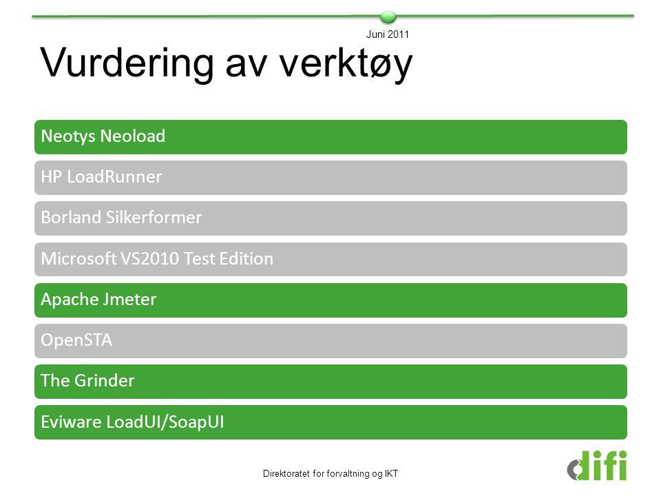 Vurdering av verktøy Neotys NeoloadHP LoadRunnerBorland SilkerformerMicrosoft VS2010 Test EditionApache JmeterOpenSTAThe GrinderEviware LoadUI/SoapUI