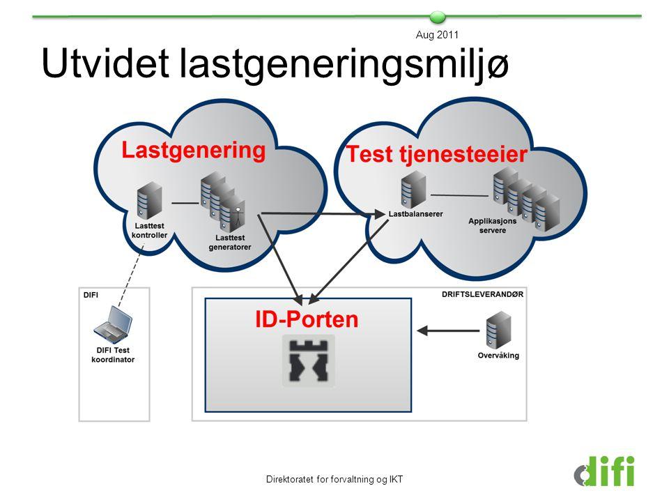 Utvidet lastgeneringsmiljø Direktoratet for forvaltning og IKT Aug 2011